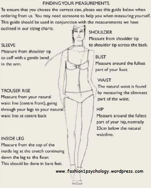 WomensMeasuringGuide