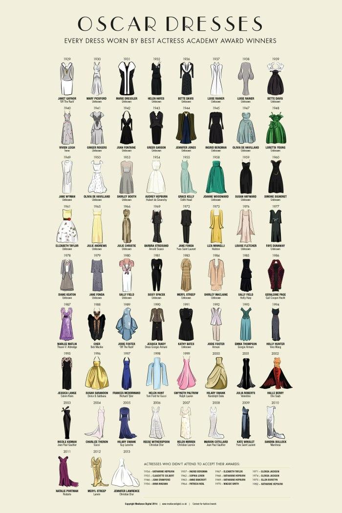 28-oscar-dresses