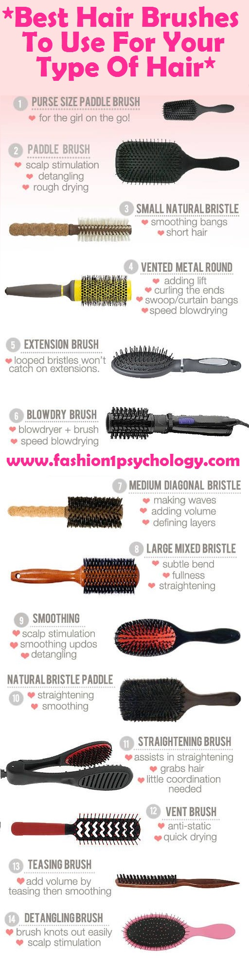 BRUSHES FASHION